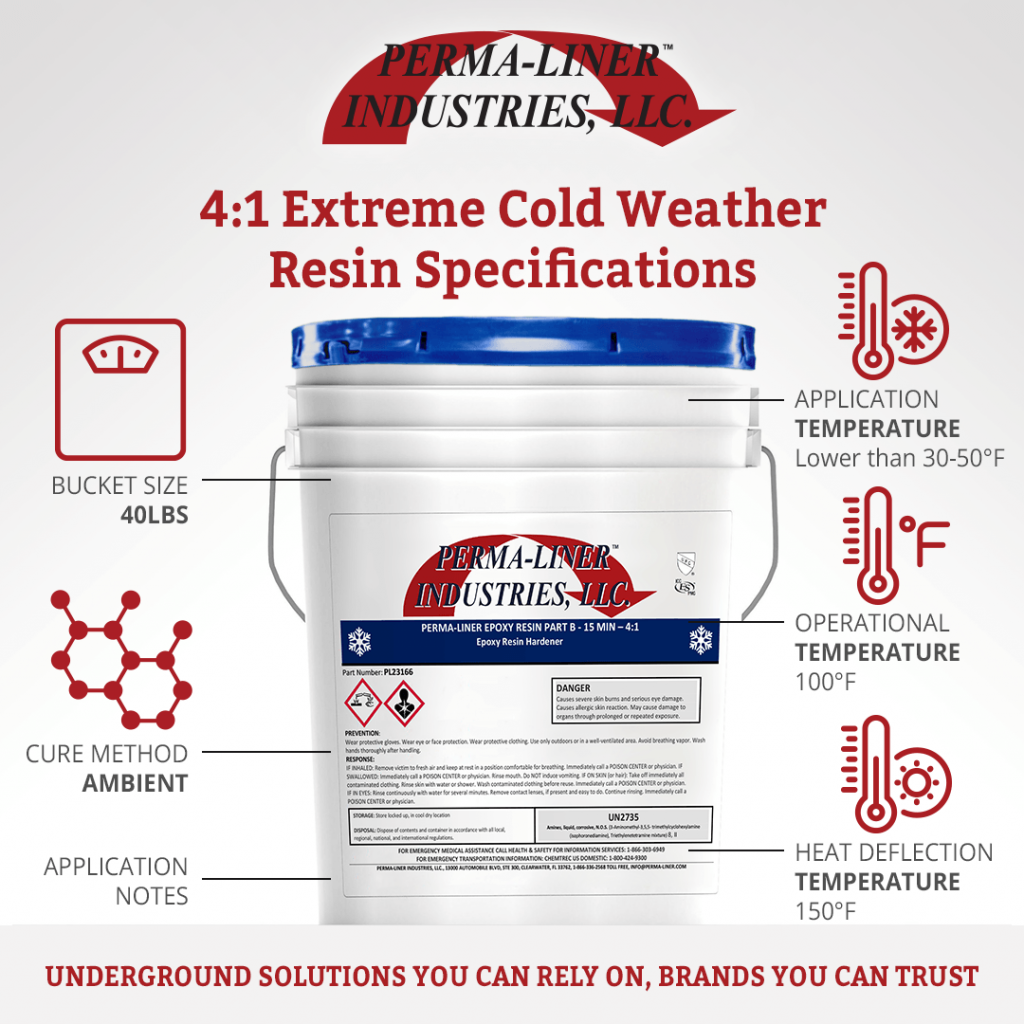 perma-liner-cold-weather-resins